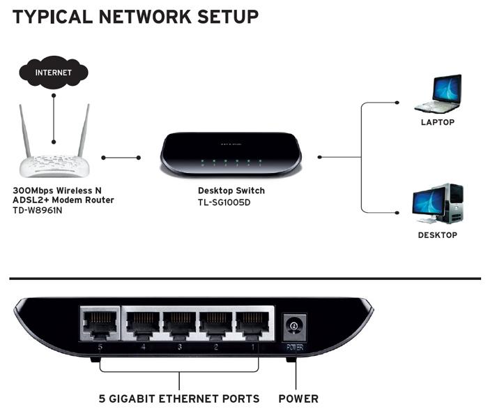 Tp Link Tl Sg1005d Linkdataguard Com